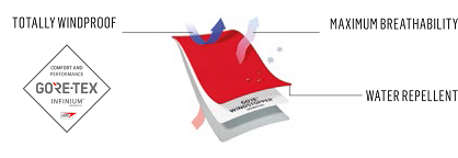 chusta wielofunkcyjna buff z membrana windstopper