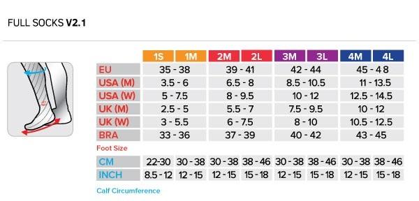 tabelka rozmiarów skarpet compressport